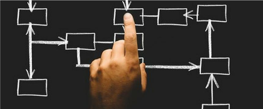 Photo of finger pointing at flowchart